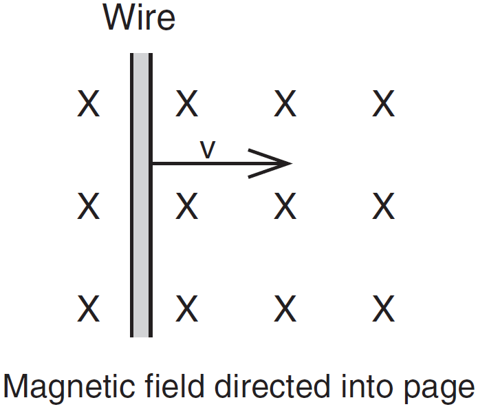 Wire_in_BField electromagnetism magnetic field around a wire diagram at soozxer.org