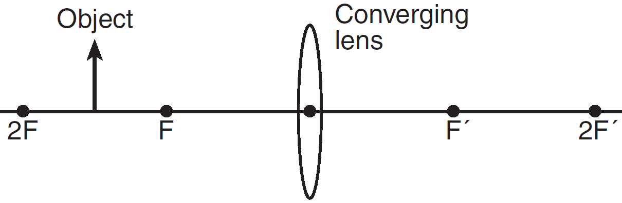 Convex Lens Ray Diagrams Related Keywords & Suggestions - Convex ...