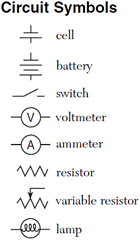 Regents Physics Circuit Symbols